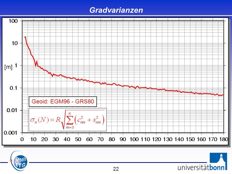 Gradvarianzen [m] Geoid: EGM96 - GRS80